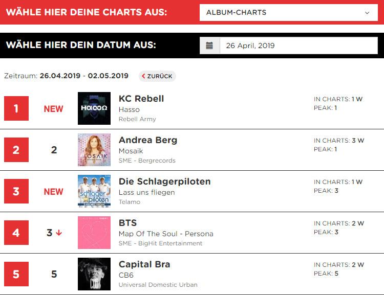 Offizielle Album Charts Deutschland